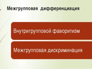 Межгрупповая дифференциация