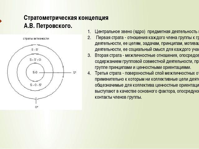 Стратометрическая концепция А.В. Петровского. Центральное звено (ядро) предме...
