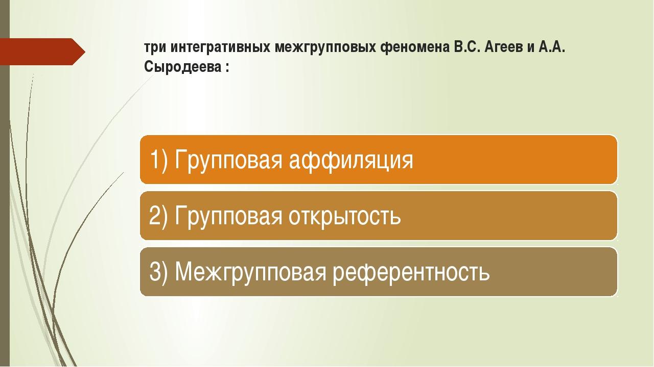 триинтегративных межгрупповых феномена В.С. Агеев и А.А. Сыродеева :
