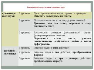 Рекомендации по составлению уровневых работ гуманитар-ныенауки 1 уровень Дать