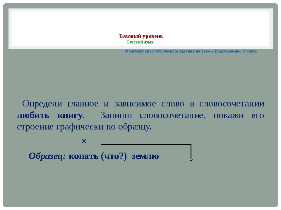 Базовый уровень Русский язык Фрагмент грамматического задания по теме «Предл...