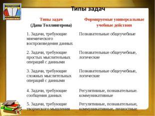 Типы задач (Дана Толлингерова)Формируемые универсальные учебные действия 1.