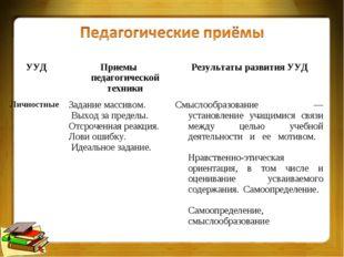 УУДПриемы педагогической техникиРезультаты развития УУД Личностные  Зада