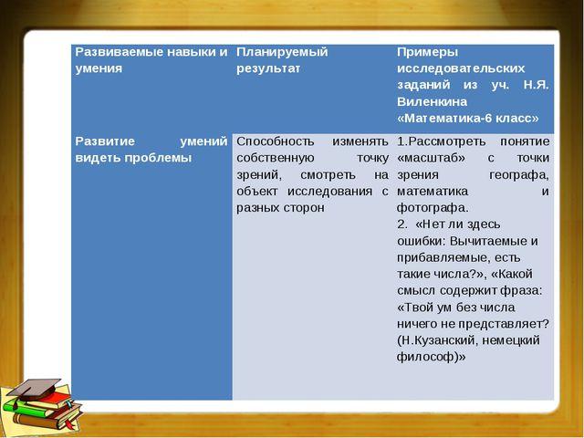 Развиваемые навыки и уменияПланируемый результатПримеры исследовательских з...