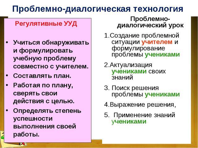 Проблемно-диалогический урок 1.Создание проблемной ситуации учителем и форму...