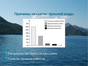 Причины нехватки пресной воды Увеличение численности населения Развитие промы