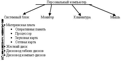 http://festival.1september.ru/articles/418034/img1.jpg