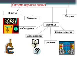 Система научного знания Факты Законы Теории Методы эксперименты наблюдения ра