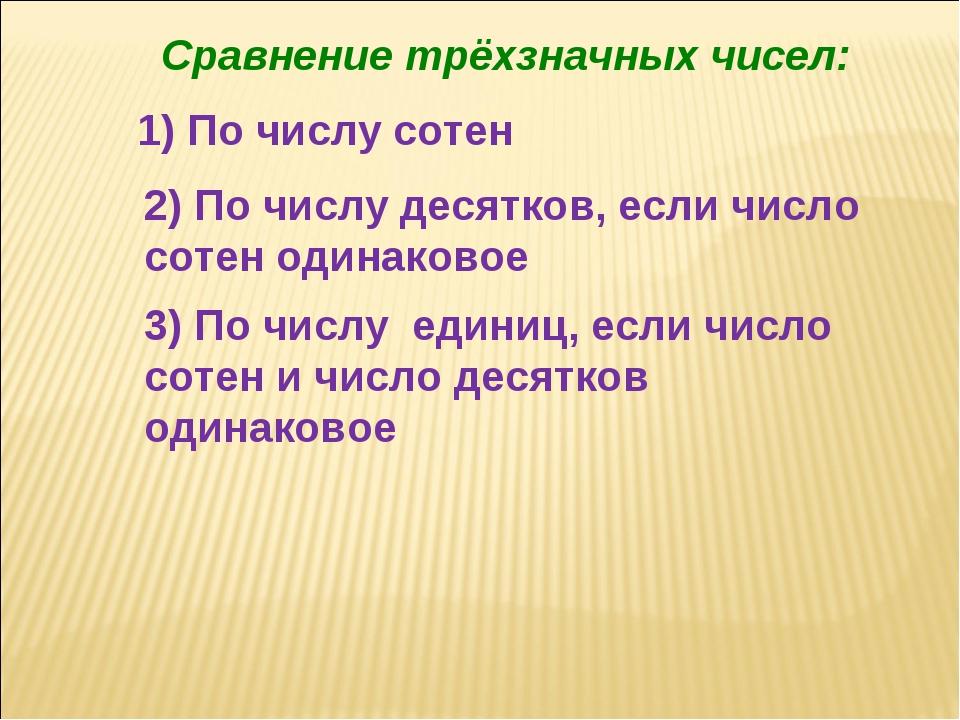 1) По числу сотен 2) По числу десятков, если число сотен одинаковое 3) По чис...