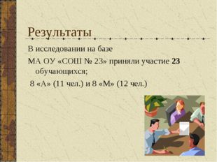 Результаты В исследовании на базе МА ОУ «СОШ № 23» приняли участие 23 обучающ