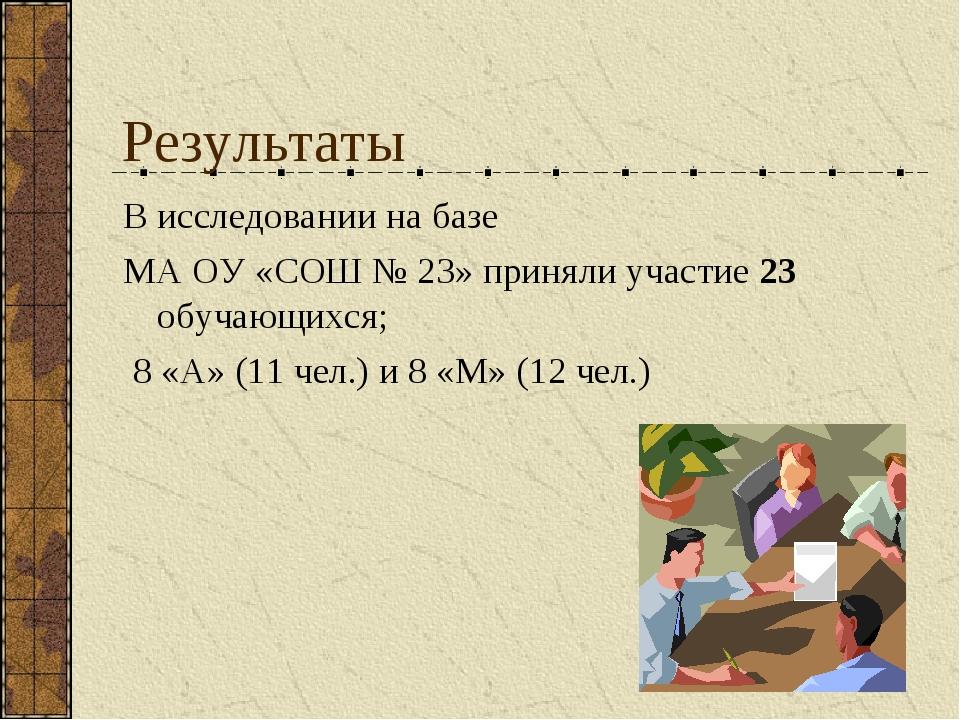 Результаты В исследовании на базе МА ОУ «СОШ № 23» приняли участие 23 обучающ...