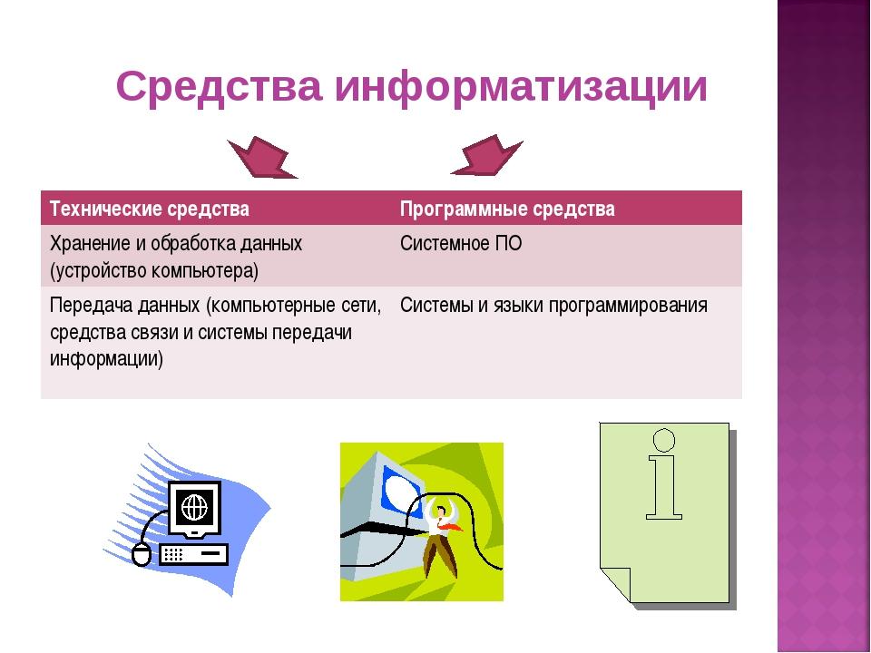 http://www.metod-kopilka.ru/images/doc/19/12667/img3.jpg