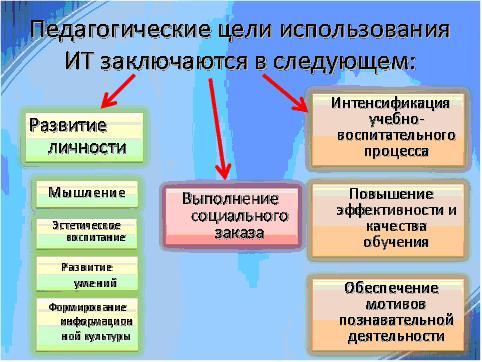 http://www.uchportal.ru/_ld/310/02740076.jpg