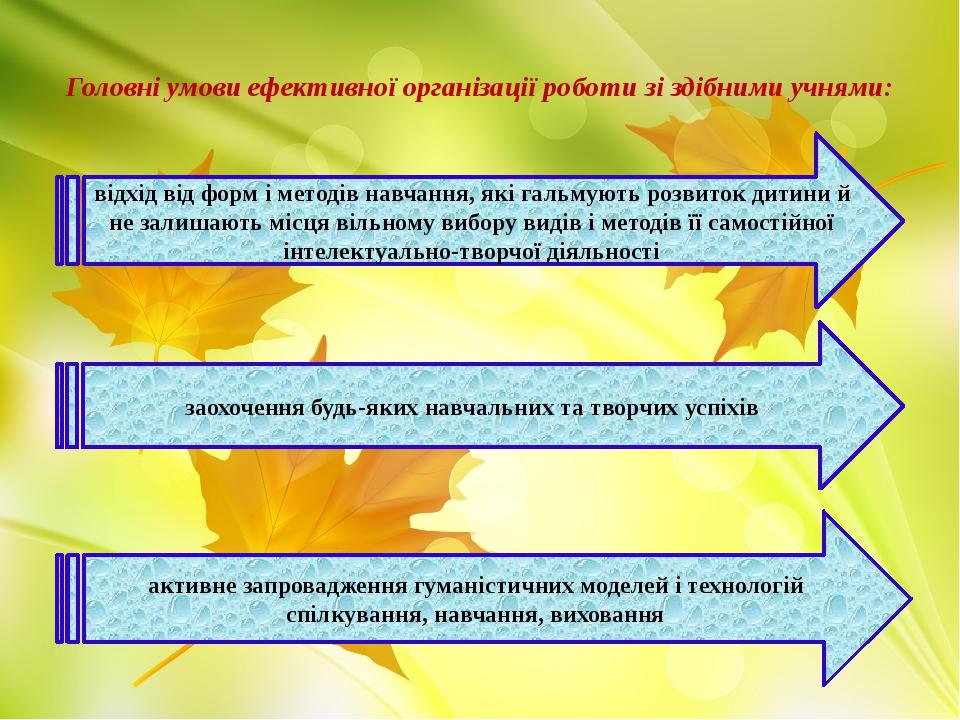 Головні умови ефективної організації роботи зі здібними учнями: відхід від ф...