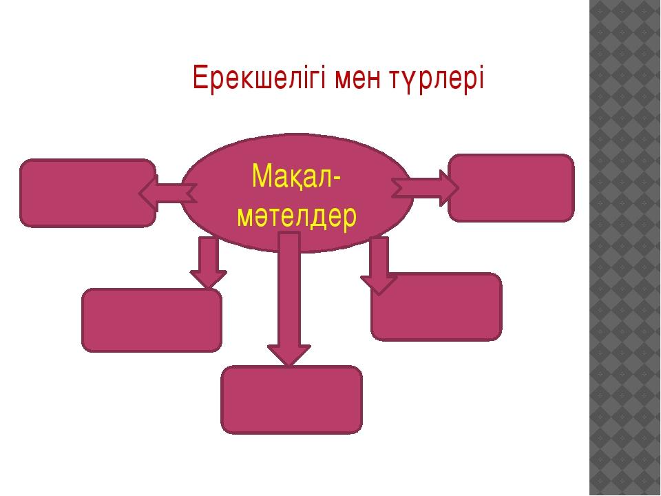 Мақал-мәтелдер Ерекшелігі мен түрлері