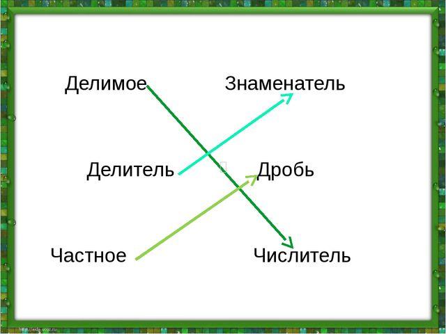 Делимое Знаменатель Делитель Дробь Частное Числитель