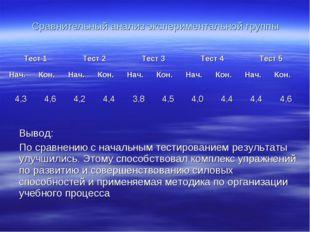 Сравнительный анализ экспериментальной группы Тест 1Тест 2Тест 3Тест 4Тес
