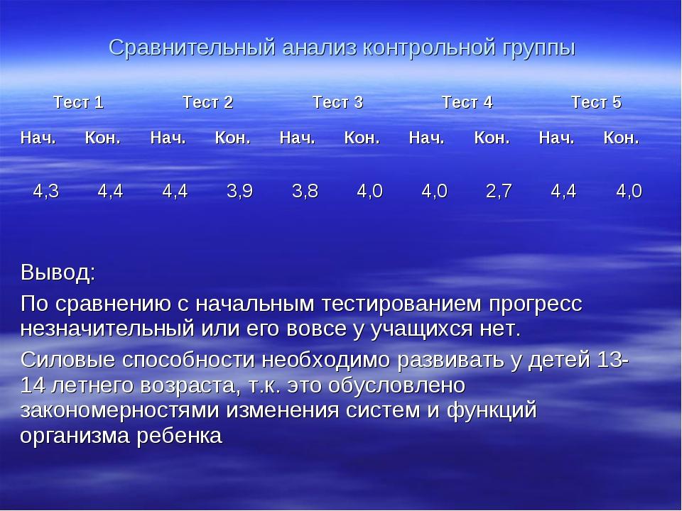 Сравнительный анализ контрольной группы Тест 1Тест 2Тест 3Тест 4Тест 5 Н...