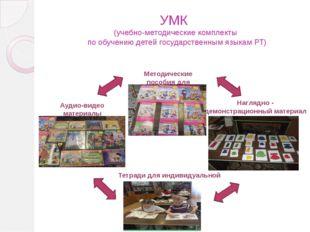 УМК (учебно-методические комплекты по обучению детей государственным языкам Р