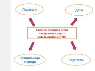 Система обучения детей татарскому языку с использованием УМК Педагоги Дети Ра