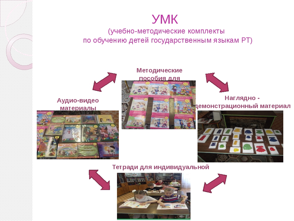 УМК (учебно-методические комплекты по обучению детей государственным языкам Р...