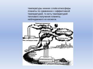 Парнико́вый эффе́кт — повышение температуры нижних слоёв атмосферы планеты по
