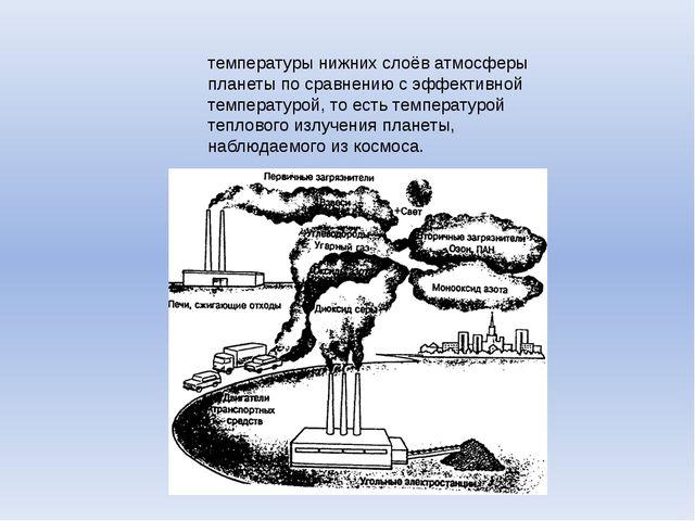 Парнико́вый эффе́кт — повышение температуры нижних слоёв атмосферы планеты по...
