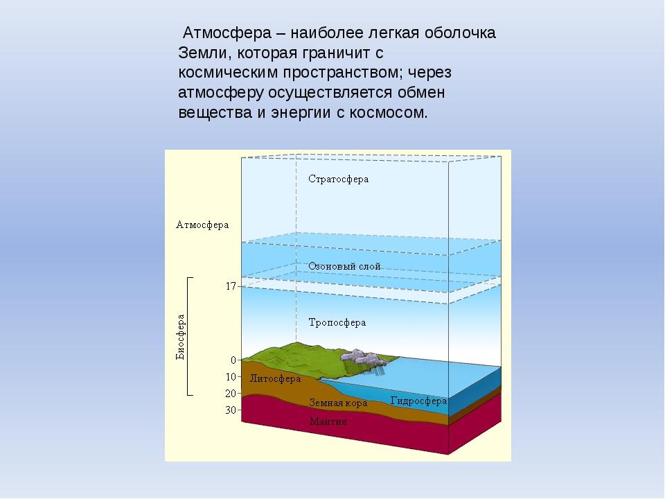 Атмосфера – наиболее легкая оболочка Земли, которая граничит с космическим п...