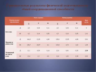 Сравнительные результаты физической подготовленности общей координационной сп