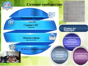 Школы города (№5, 16, 23, 37) Страны СНГ (Москва) Западная Европа (Англия) 38