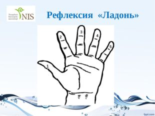 Рефлексия «Ладонь» 1 2 3 4 5