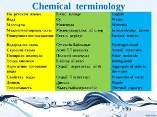 Chemical terminology На русском языкеҚазақ тіліндеEnglish Вода СуWater Мо
