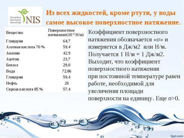 Из всех жидкостей, кроме ртути, у воды самое высокое поверхностное натяжение....