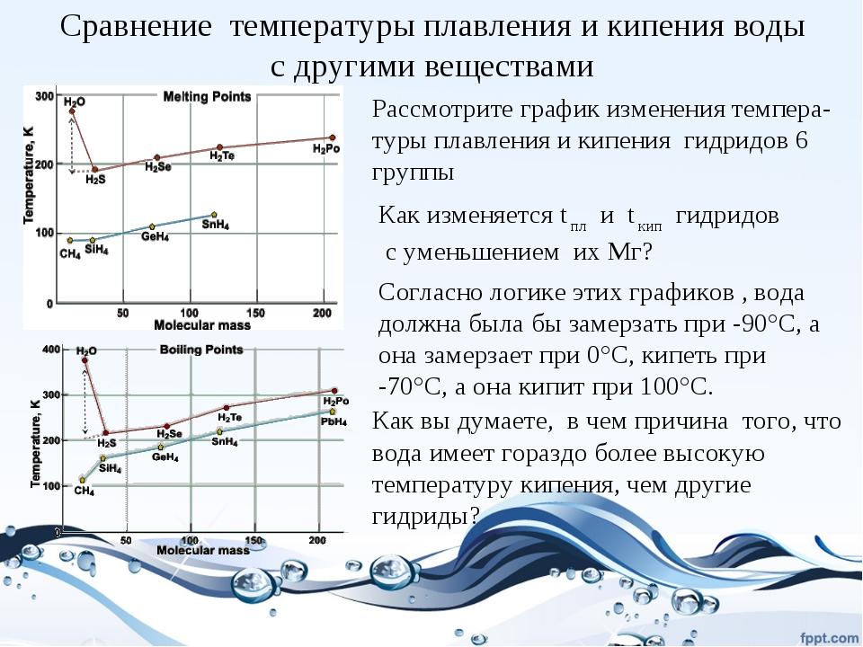 Сравнение температуры плавления и кипения воды с другими веществами Рассмотри...