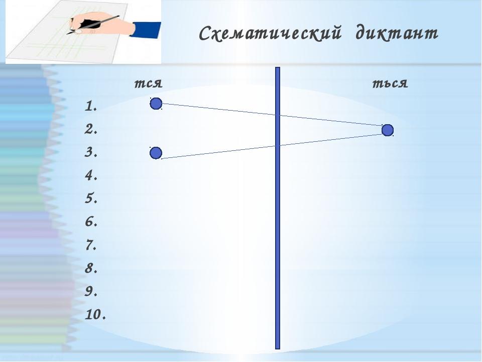 Схематический диктант тся ться 1. 2. 3. 4. 5. 6. 7. 8. 9. 10.