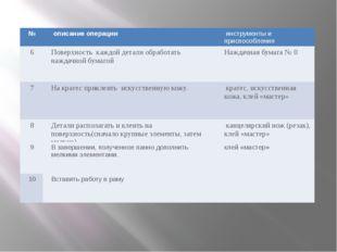 № описание операции инструменты и приспособления 6 Поверхность каждой дета