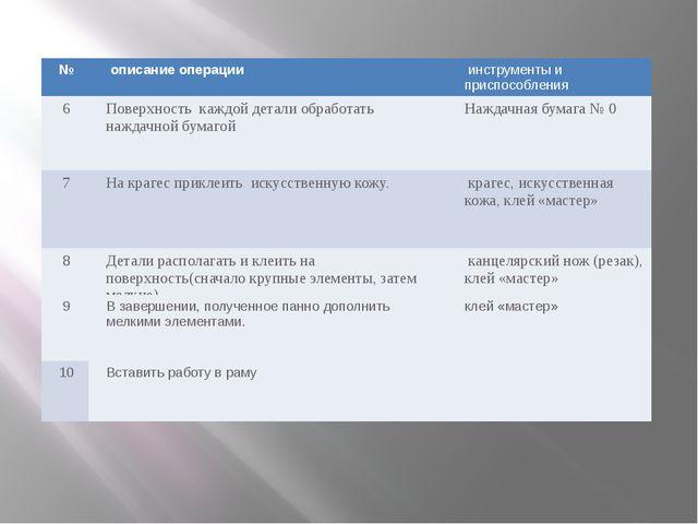№ описание операции инструменты и приспособления 6 Поверхность каждой дета...