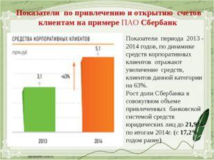 Показатели по привлечению и открытию счетов клиентам на примере ПАО Сбербанк