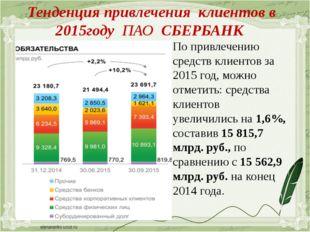 Тенденция привлечения клиентов в 2015году ПАО СБЕРБАНК По привлечению средств