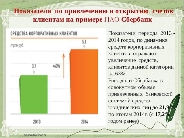 Показатели по привлечению и открытию счетов клиентам на примере ПАО Сбербанк...