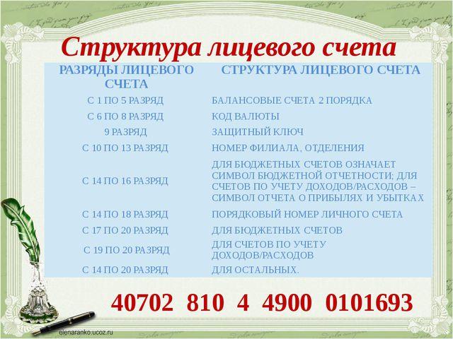 Структура лицевого счета 40702 810 4 4900 0101693 РАЗРЯДЫ ЛИЦЕВОГО СЧЕТА СТРУ...
