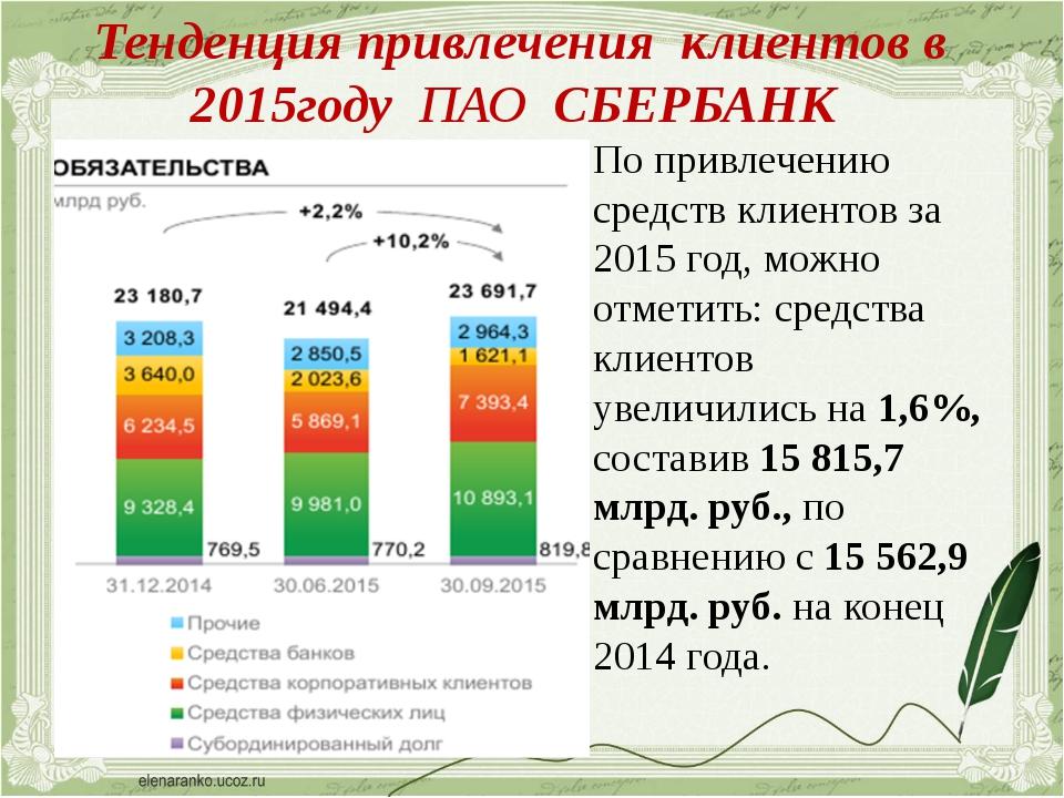 Тенденция привлечения клиентов в 2015году ПАО СБЕРБАНК По привлечению средств...