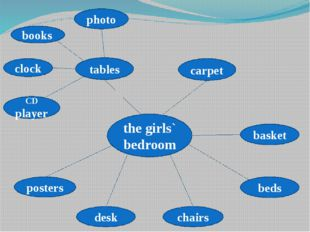 the girls` bedroom photo CD player beds tables books clock desk basket chair