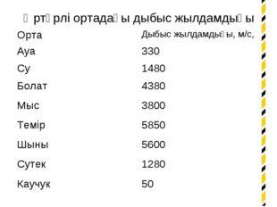 Әртүрлі ортадағы дыбыс жылдамдығы ОртаДыбыс жылдамдығы, м/с, Ауа330 Су1480