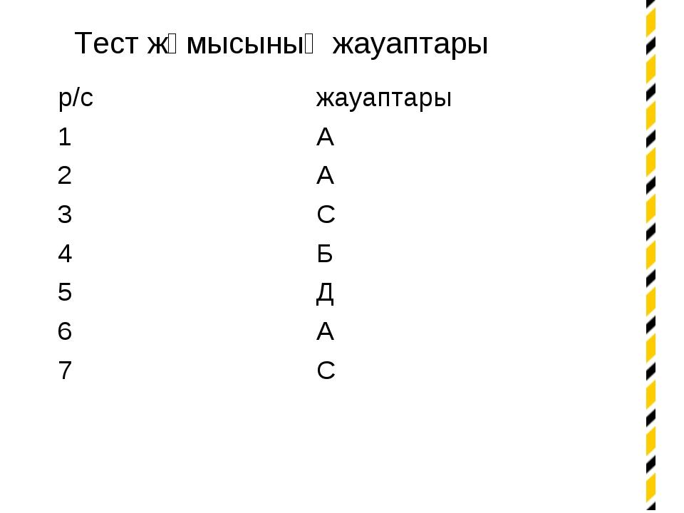 Тест жұмысының жауаптары р/сжауаптары 1А 2А 3С 4Б 5Д 6А 7С
