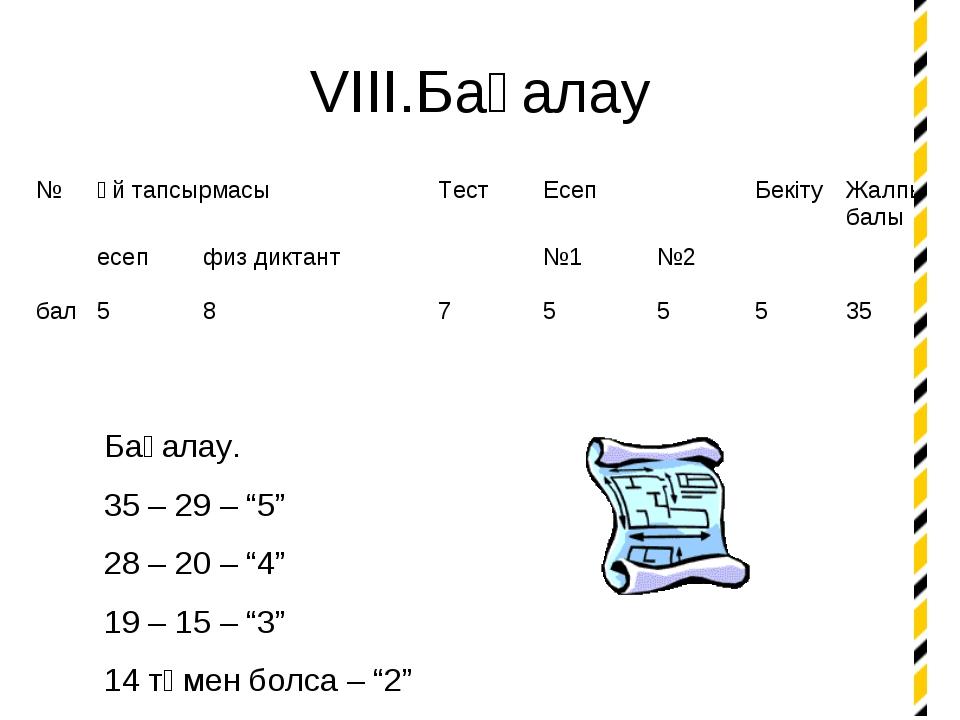"""VIII.Бағалау Бағалау. 35 – 29 – """"5"""" 28 – 20 – """"4"""" 19 – 15 – """"3"""" 14 төмен болс..."""