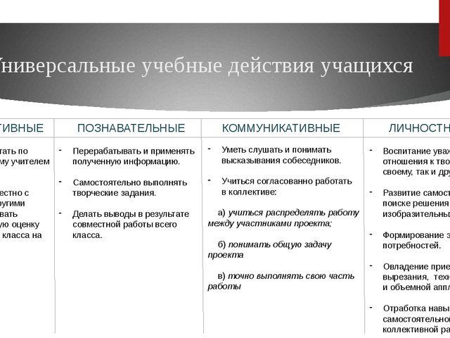 РАБОЧИЕ ПРОГРАММЫ 4 КЛАСС ЗАНКОВ ФГОС С УУД СКАЧАТЬ БЕСПЛАТНО