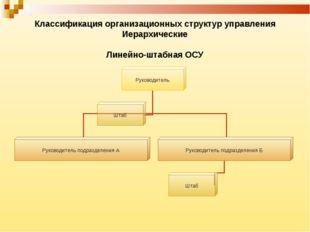 Классификация организационных структур управления Иерархические Линейно-штабн