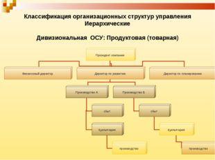 Классификация организационных структур управления Иерархические Дивизиональна