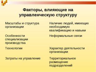 Факторы, влияющие на управленческую структуру Масштабы и структура организаци